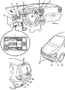 Manual.CountryAuto.ru :: Hyundai :: Getz :: Освещение и