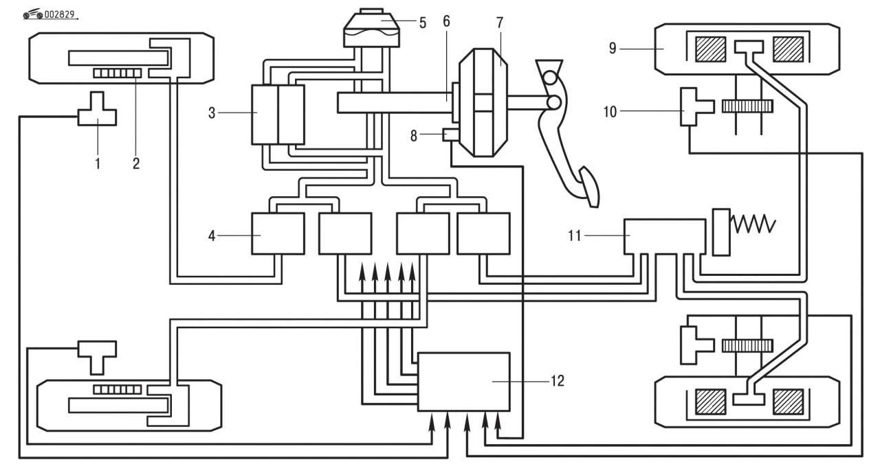 Система ABS (антиблокировочная тормозная система