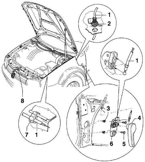 Manual.CountryAuto.ru :: Volkswagen :: Golf IV :: Замок капота