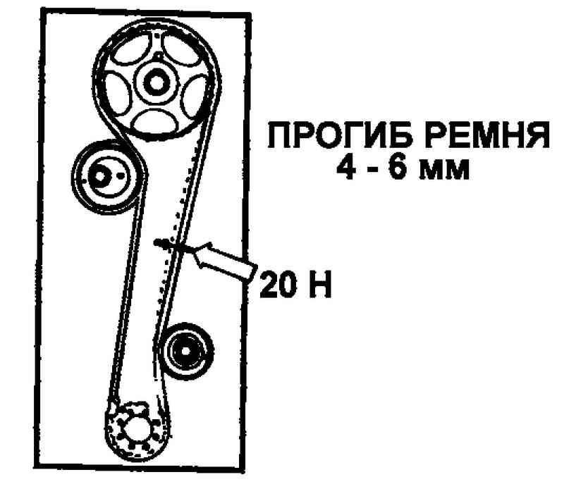 Снятие, проверка и установка ремня привода механизма