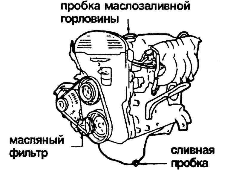 Manual.CountryAuto.ru :: Hyundai :: Matrix :: Проверка