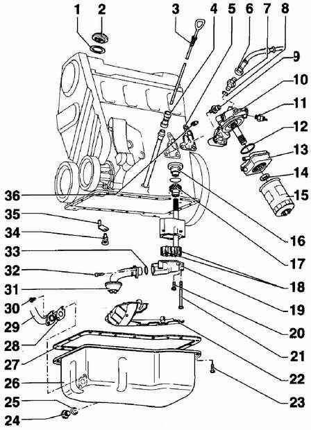 Manual.CountryAuto.ru :: Volkswagen :: Passat B5 :: Снятие