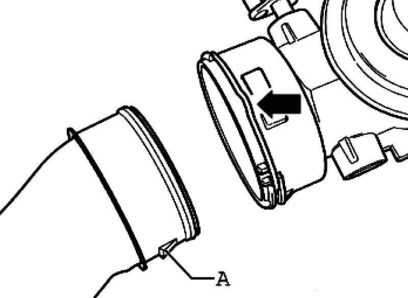Manual.CountryAuto.ru :: Volkswagen :: Passat B6 :: Монтаж