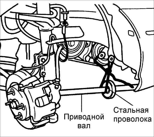 Manual.CountryAuto.ru :: Kia :: Rio :: Замена масляного