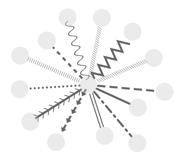 12. Styles — Cytoscape User Manual 3.7.2 documentation
