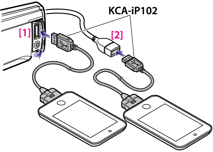 KDC-BT73DAB/KDC-BT53U/KDC-5057SD