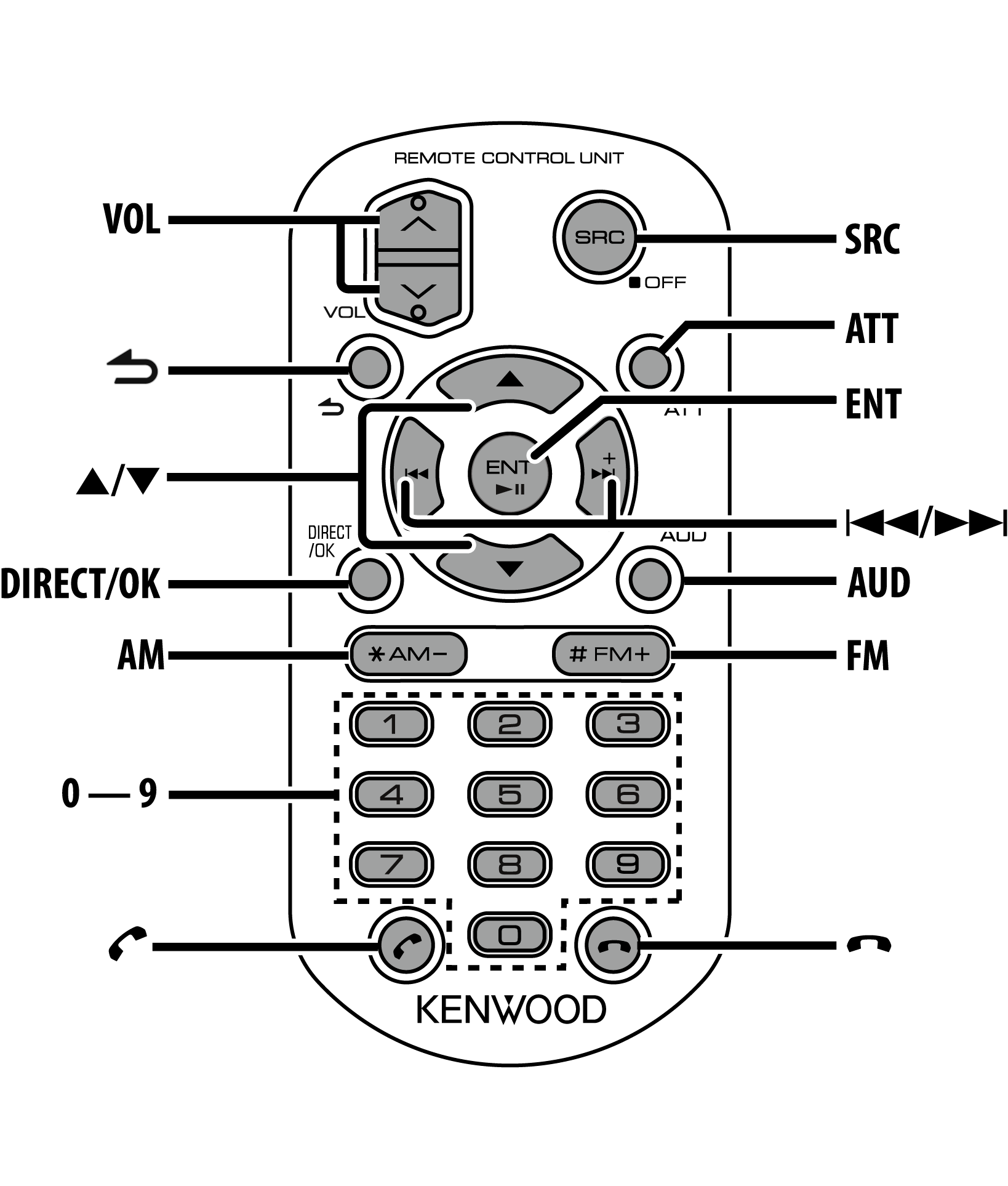 Kenwood Kmr 555u Wiring Diagram : 31 Wiring Diagram Images