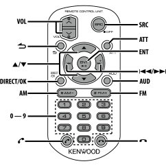 Kdc 252u Wiring Diagram E Bike Controller Kenwood Excelon X994 Manual 2019 Ebook Library