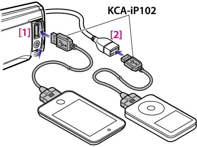 ipod usb cable wiring diagram