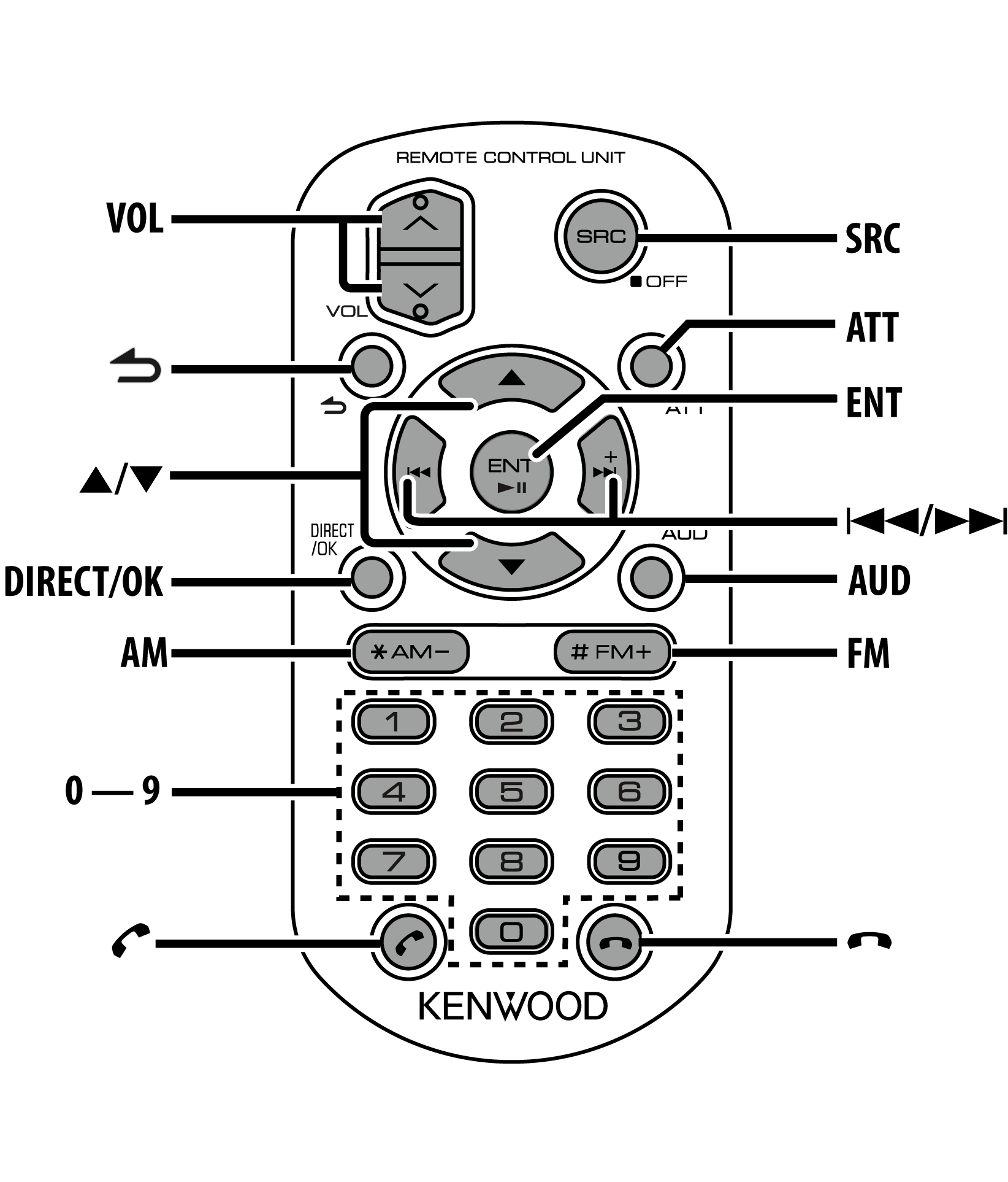 Kenwood Kdc X797 Car Stereo Wiring Harnes Diagram - on