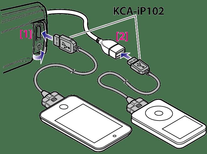 KDC-610U