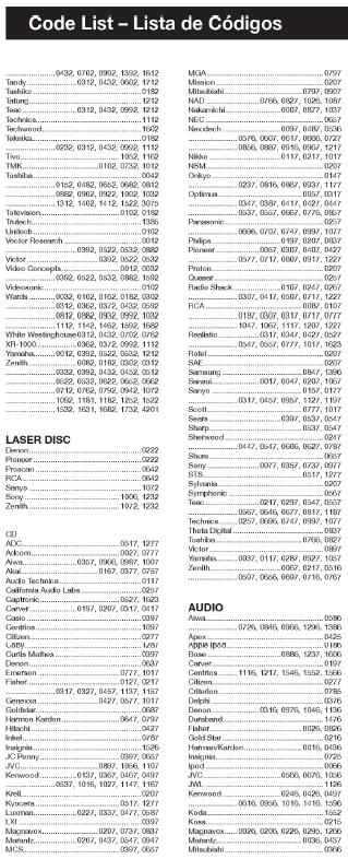 Onn Universal Remote Manual and Codes [ONB13AV004