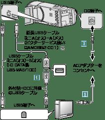 ビデオカメラ GZ-HM690/GZ-HM670 Web ユーザーガイド| JVC