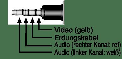 CAMCORDER GZ-E505/GZ-E509/GZ-EX510/GZ-EX515 Erweitertes