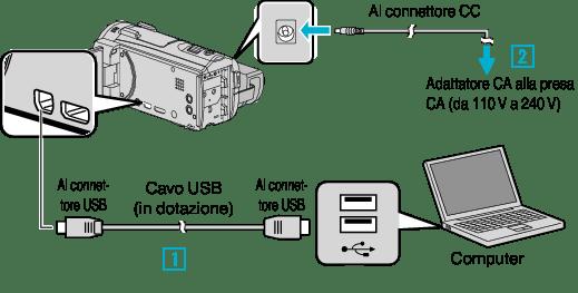 CAMCORDER GZ-E505/GZ-E509/GZ-EX510/GZ-EX515 Guida