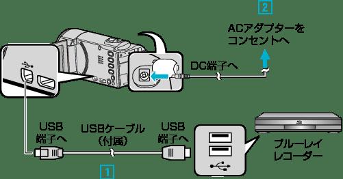 ビデオカメラ GZ-E242 Web ユーザーガイド| JVCケンウッド