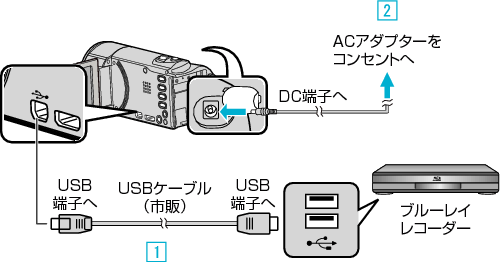 ビデオカメラ GZ-HM177 Web ユーザーガイド| JVCケンウッド