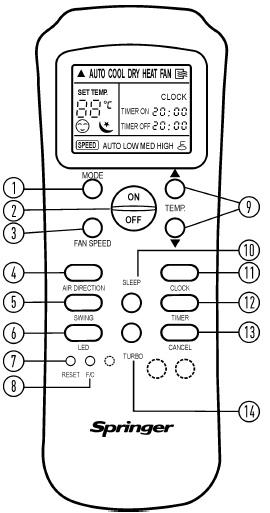 Manual De Instrues Ar Condicionado Samsung download free