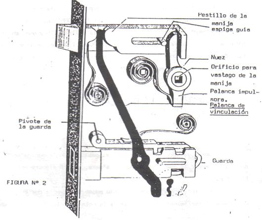 CERRADURAS COMUNES: cerradura vinculación