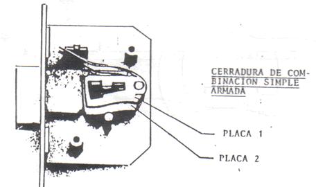 CERRADURAS COMUNES: distintas combinaciones 2