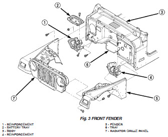 2014 Jeep Cherokee Fuse Box Diagram, 2014, Free Engine