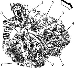 Manual De Mantenimiento y Servicio Chevrolet Equinox 2005