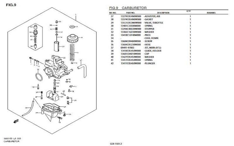 Suzuki gixxe GSX-150 L3 Manual de Reparación PDF Manuales