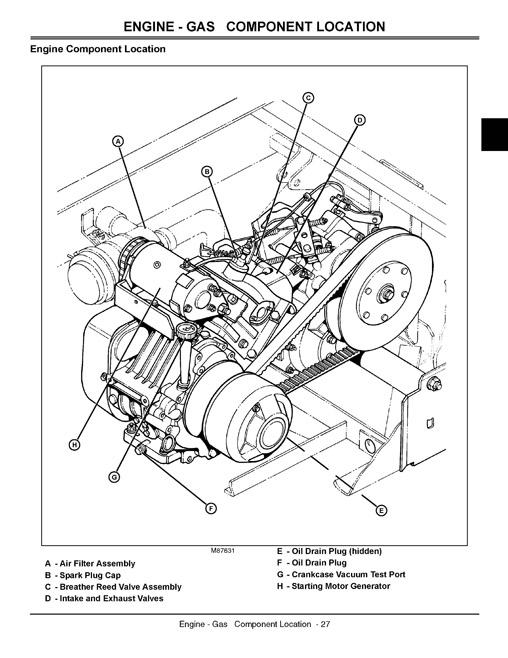 John Deere Gator 855D Wiring Diagram : Model Xuv 855d