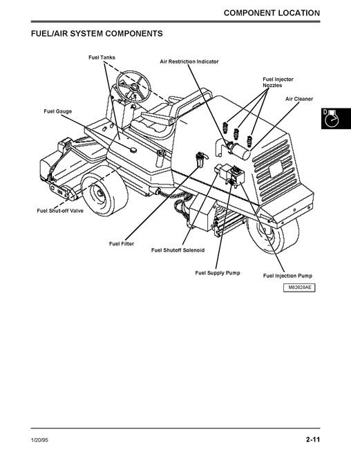 John Deere TM1562 Diesel Greens Mower 2243 Technical