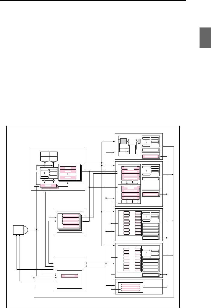 KORG M3 User Manual