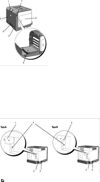 Dell 1320c Network Color Laser Printer, 1320c User Manual