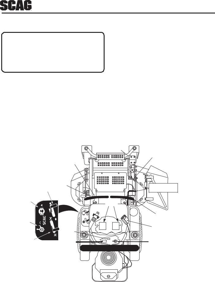 Briggs & Stratton SZC User Manual