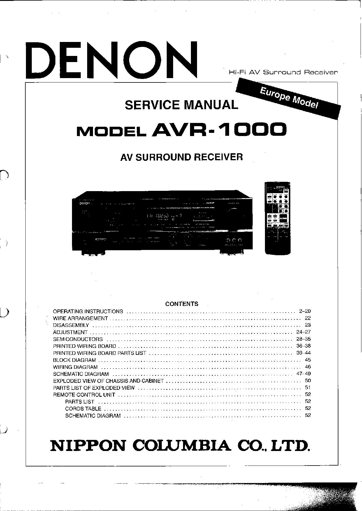 Denon AVR-1000 Service Manual