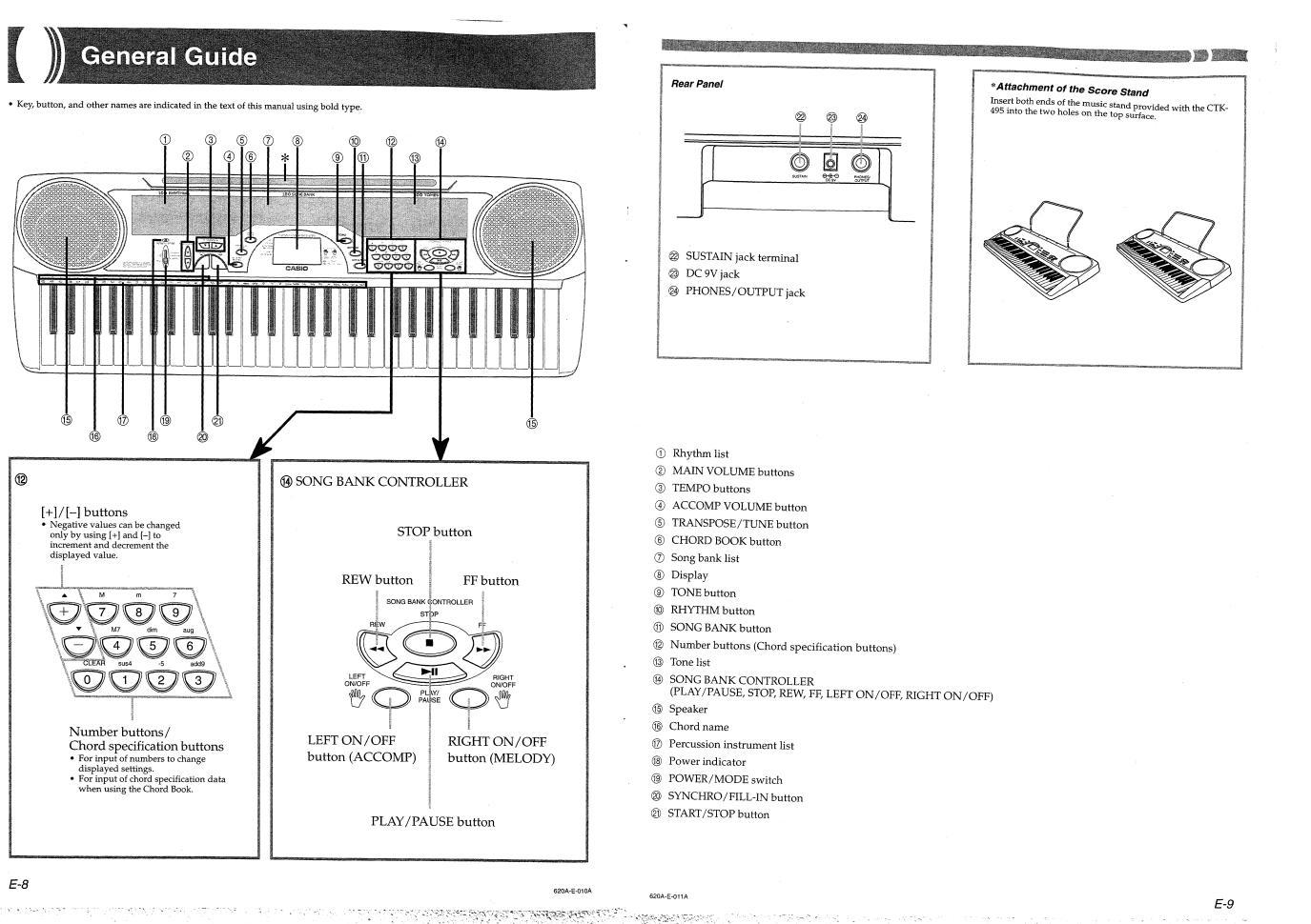 CASIO CTK-495 User Manual