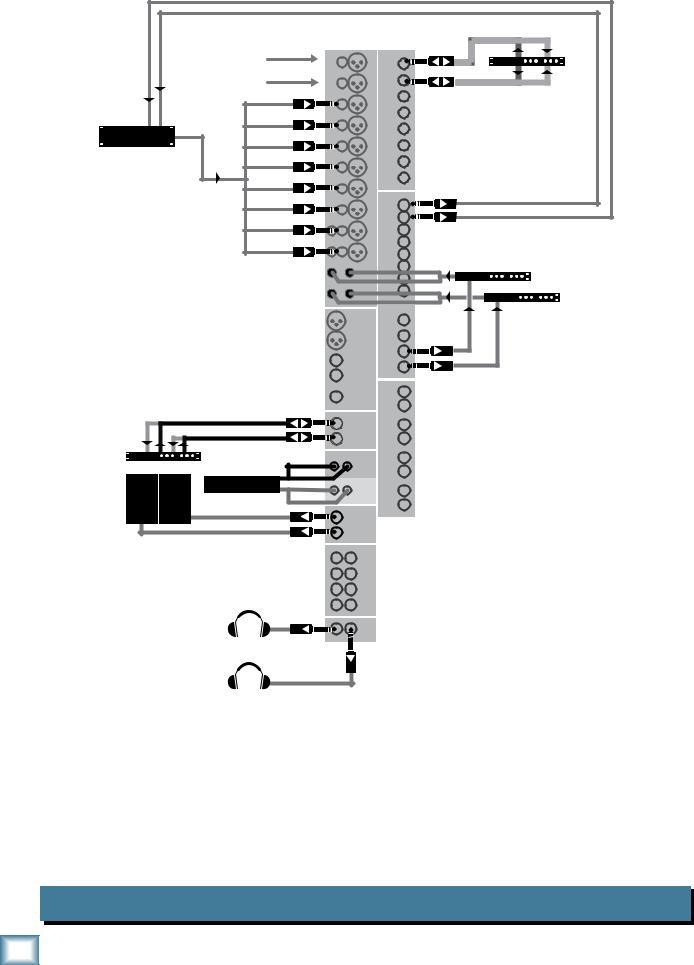 Mackie 1642-VLZ3 User Manual