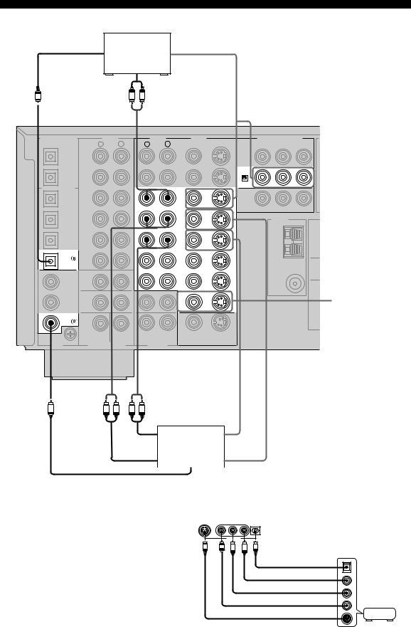 Yamaha htr-5890 User Manual