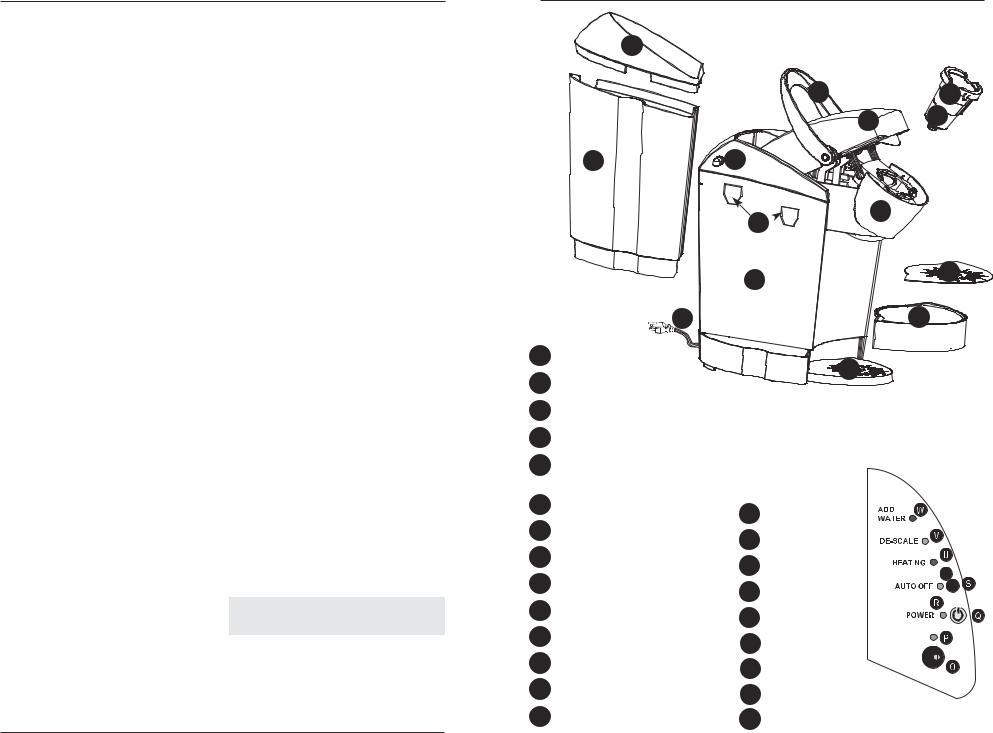 Keurig B40 User Manual