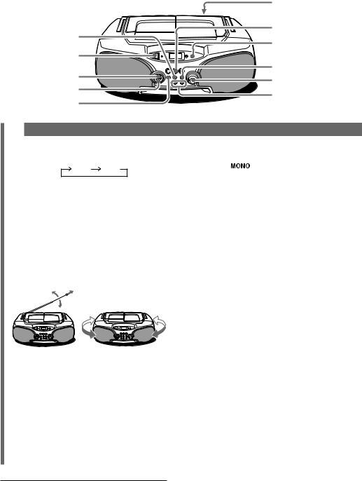 Aiwa CSD-FD89, CSD-FD79, CSD-FD77 User Manual