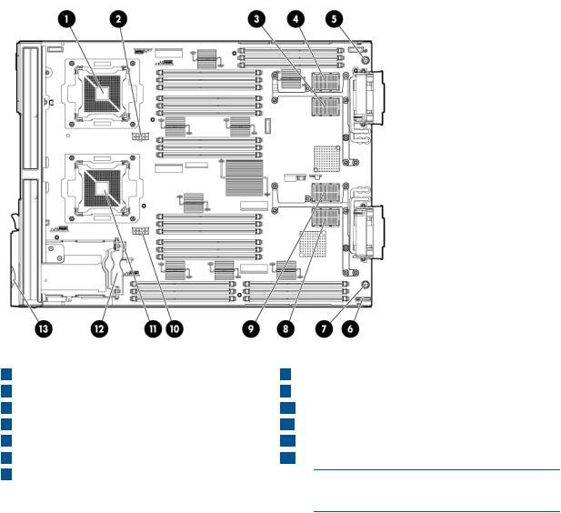 HP BL870C I2, BL890C I2, BL860C I2 User Manual