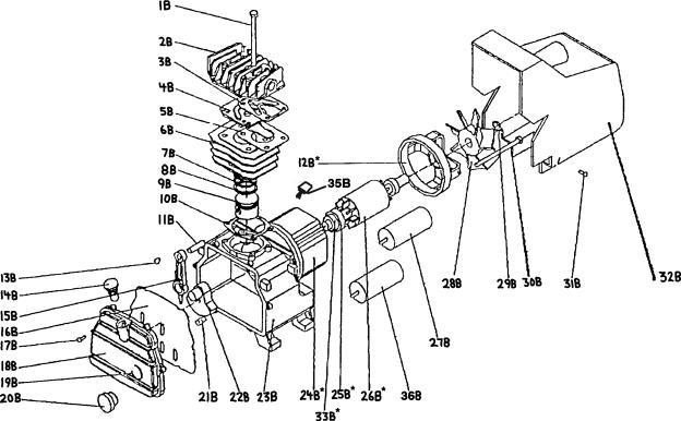 Central Pneumatic Air Compressor 94667 User Manual