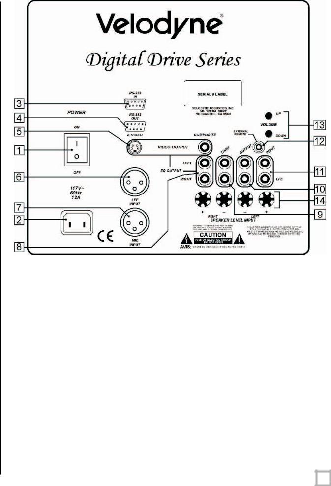 Velodyne Sc-602 Subwoofer Amplifier Wiring Diagram