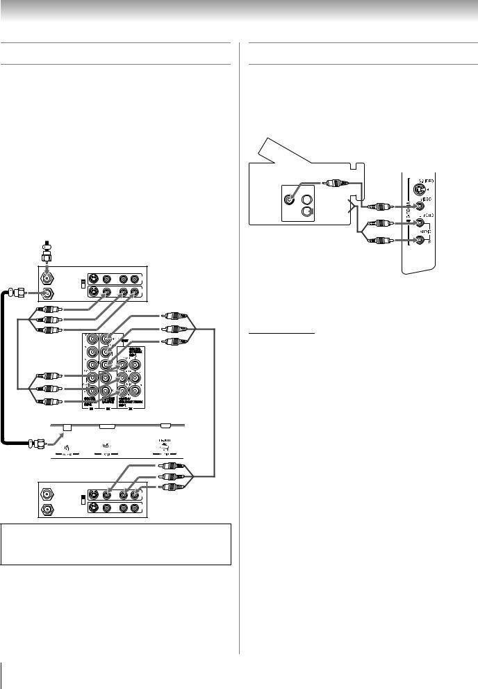 Toshiba 32HL86, 26HL86, 37HL86 User Manual