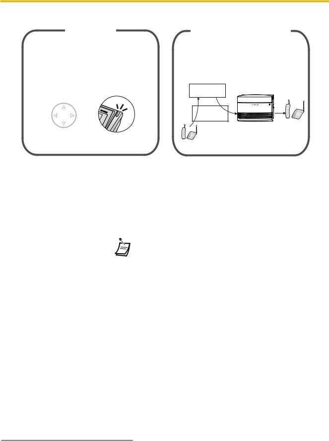 Panasonic KX-TES824, KX-TEM824 User Manual