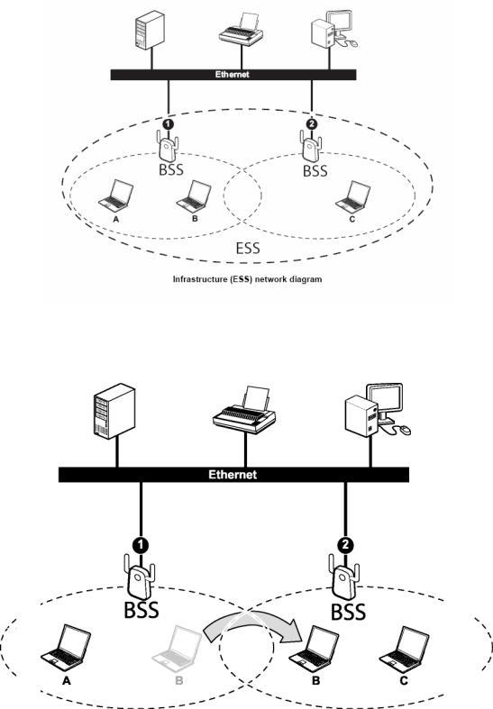 TRENDnet TEW-633GR User Manual