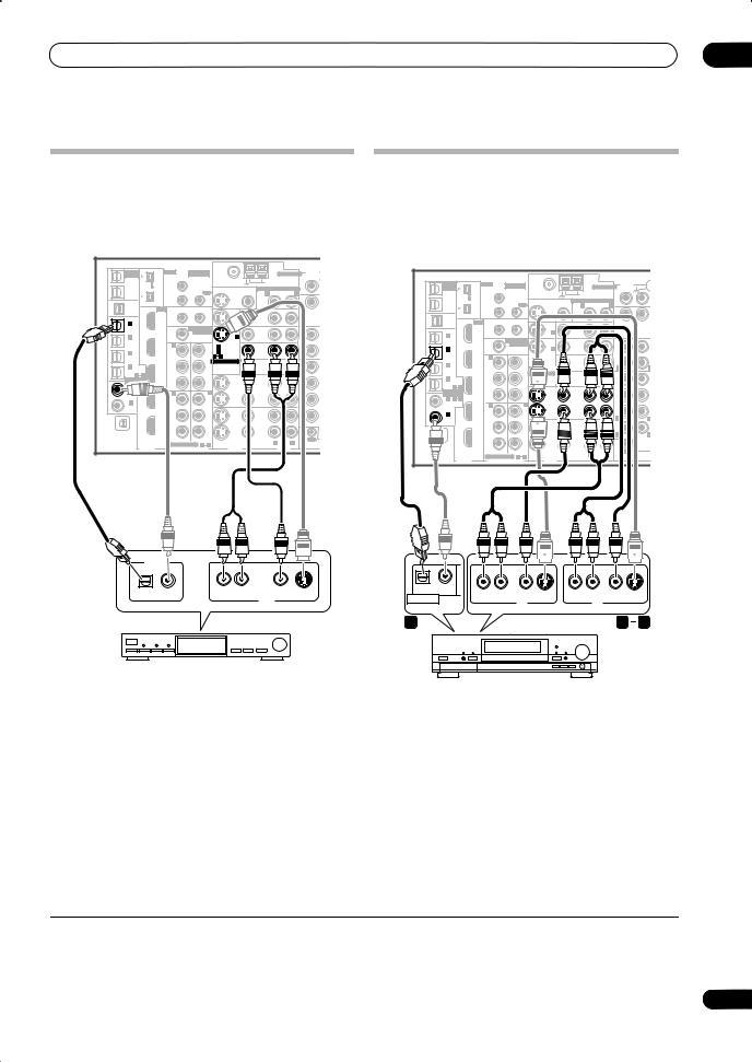 Pioneer Elite VSX-82TXS, Elite VSX-84TXSI, VSX-82TXS-S