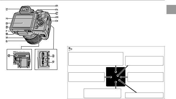 Fujifilm FinePix SL1000 Owner's Manual