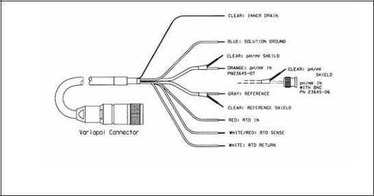 Emerson 396RVP, 396R User Manual