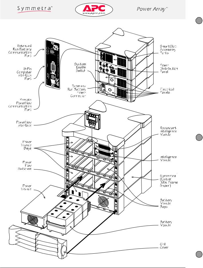 American Power Conversion SYMSTRF3I User Manual