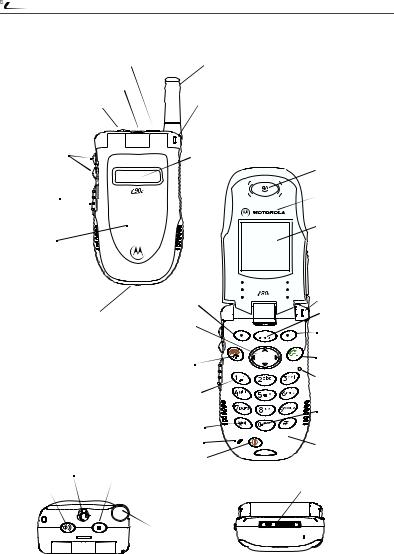 Motorola i90c User Manual