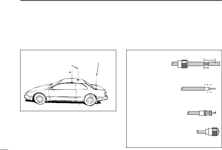 Icom IC-2100H User Manual